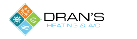 Dran's Heating and Air Conditoning Logo