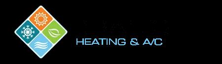 Dran's Heating and Air Conditoning Logo